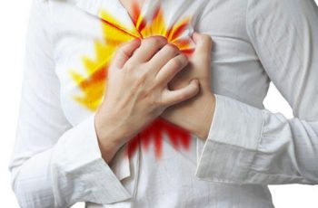 acid-reflux study